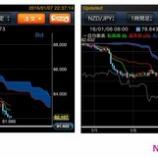 『中国発の世界同時株安相場、短期トレードに勝機あり!』の画像