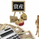 『現在の資産額(2020/01/05)』の画像