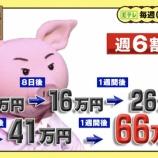 『【鬼畜】10万円が1ヶ月で66万円に!?ヤミ金の実態がヤバすぎる!コウジさん42歳「ミナミの帝王は良心的」』の画像