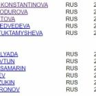 『ユーロ出場者決定 ロシアは国内大会の順位が優先された』の画像