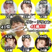 『ウン・ジウォン、4月ブランド個人部門TOP100で41位にランキング!』の画像
