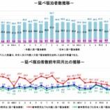 『観光庁-宿泊旅行統計調査(2019年8月)』の画像