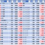 『11/10 ミュー川口芝 ちゅんげーリサーチ』の画像