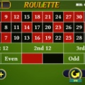 Roulette Online I Play Roulette Online At Singapore Online Casino
