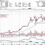 『世界貿易戦争勃発で米国株の強気相場は終焉を迎えるか』の画像