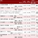 『白石麻衣写真集 今週も3,500冊以上の売り上げで圧倒的1位!!!【乃木坂46】』の画像