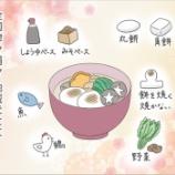 『お雑煮の世界は奥が深い』の画像