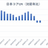 『【祝】日経平均株価3万円の大台突破で日本株の時代到来か』の画像