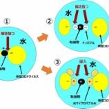 『徒然に光マイクロバブル(28)新型コロナウイルス(20)集団化から分散へ』の画像