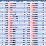 『10/20 エスパス渋谷スロ館 』の画像