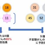 『9価HPVワクチンが承認されました!』の画像