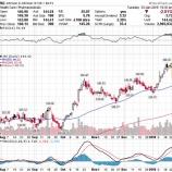 『【JNJ】ジョンソン・エンド・ジョンソン、好決算も株価急落!』の画像