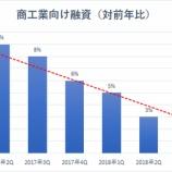 『【クレジットサイクル】米景気はピークアウトか』の画像