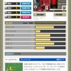 『徒然WCCF日記〜17-18 WCF ジェコ 使用感〜』の画像