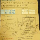 『成城学園高校 CLASS LOG 10』の画像