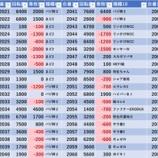 『12/26 エスパス赤坂見附 土曜日 』の画像