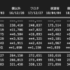 【速報】NMB48「床の間正座娘」6日目デイリー14位