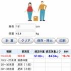 『BMI17切った〜✨』の画像