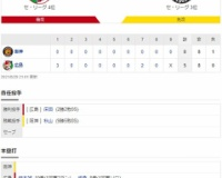 セ・リーグ C 5-0 T[8/29] 阪神、一気に3位転落…首位の座を巨人に明け渡す。