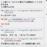 『2015年9月限 SQ速報』の画像