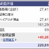 『週末(4月1日)の資産評価額。2億2980万0081円』の画像