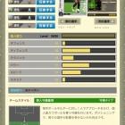 『徒然WCCF日記〜17-18 白 キンペンベ 使用感〜』の画像
