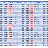 『3/21 ライブガーデン栃木本店 英雄の軌跡 』の画像