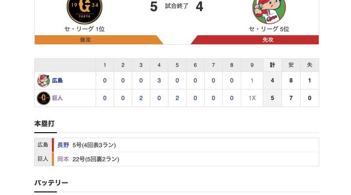 【巨人試合結果!】<巨5-4広> 巨人サヨナラ勝ち!  吉川尚がサヨナラタイムリー!