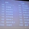 【朗報】ベストジーニスト女性部門第7位に山本彩さん