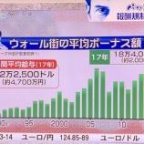 『【マジキチ】ウォール街の平均年収6,700万円!!!(給与4,700万円+ボーナス2,000万円)』の画像