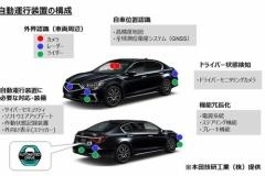ホンダ、世界初「自動運転レベル3」実用化!新型レジェンドに搭載