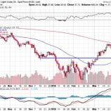 『ドル安局面で上がる!米超大型グローバル株7銘柄はこれだ!!』の画像