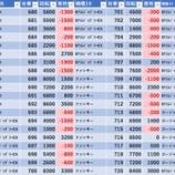 『6/23 スーパーDステーション錦糸町 旧イベ』の画像