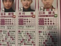 【元乃木坂46】衛藤美彩の弟は和田まあや推し!?!!?