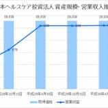 『日本ヘルスケア投資法人の第9期(2018年10月期)決算・一口当たり分配金は4,130円』の画像