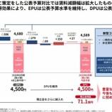 『日本リテールファンド投資法人・2020年8月期の業績を下方修正も分配金には影響無し』の画像