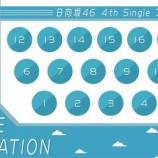『【日向坂46】4thシングルで井口眞緒の復活は無し・・・フォーメーションから除外へ・・・【ソンナコトナイヨ】』の画像