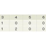 『【野球】交流戦 H4-11S[5/31] バレ先制含む2発!初回2回に打者一巡・2回までに10点!打線爆発・ヤクルト大勝 ソフトB中田2回持たず10失点』の画像