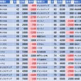 『6/26 PX女化 旧イベ』の画像