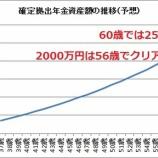 『【確定拠出年金】56歳で2000万円を確保できそうです』の画像