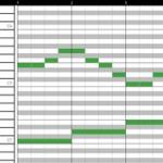 【衝撃】DTMで耳コピに挑戦した結果www