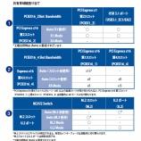 『Broadwell-E用マザーボードを選ぶポイント(PCI Express編)』の画像
