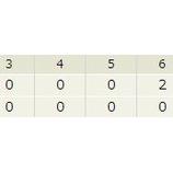 『【野球】パ・リーグ M1-3F[7/31] 大引同点打!小谷野決勝打!中島卓スクイズ!斎藤佑2年ぶり勝利・日本ハム4連勝 ロッテ5回までに8残塁』の画像