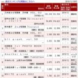 『【乃木坂46】『乃木撮2』初週売上151,510冊でオリコン初登場1位に!!!驚異のグループ歴代2位を記録!!!!!!』の画像