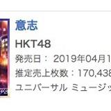 HKT48 12th「意志」、初日は170,438枚