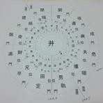 キヨマロ【清磨呂】の勝手に開運アドバイス