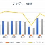 『【ABBV】アッヴィ、ヒュミラ特許切れも黄金銘柄であり続ける理由』の画像