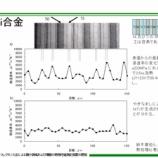 『【測定事例】 TiNi合金の熱浸透率の分布』の画像