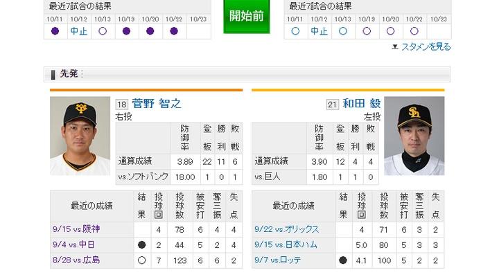 【 巨人実況!】日本シリーズ第4戦!vs ソフトバンク![10/23] 先発は菅野!捕手は小林!