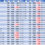 『10/17 スーパーDステーション錦糸町』の画像
